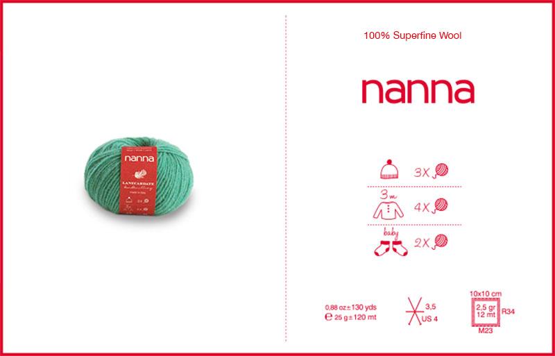 collezioni_Nanna